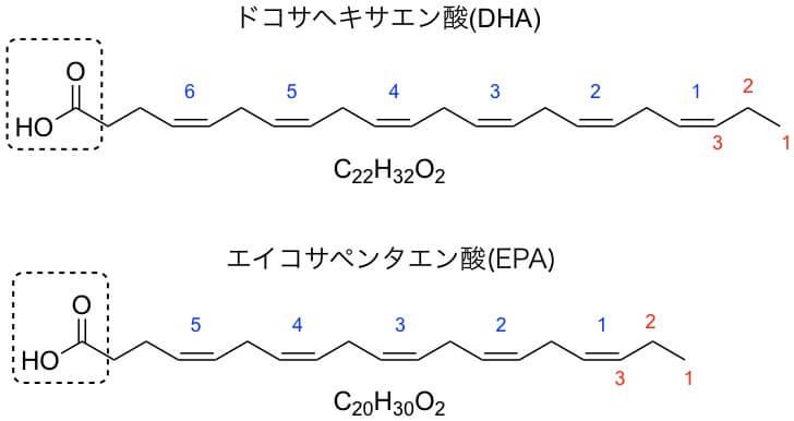 DHAとEPAの構造式